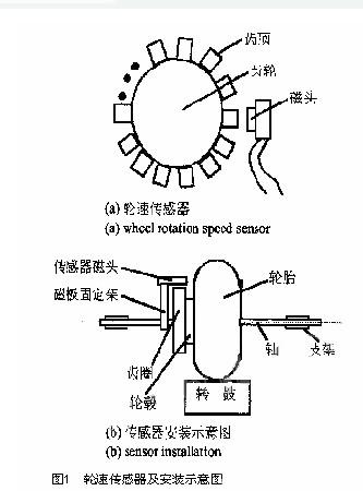 CAN总线在汽车轮速传感器中的作用