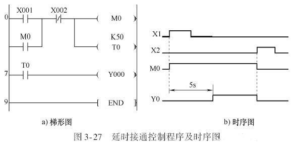 三菱PLCFX系列定时器时间控制程序设计
