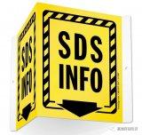 大家知道哪些产品算SDS吗?中国SDS总体市场情况