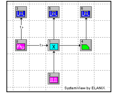 SystemView抽样定理验证实验的详细资料说明