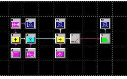 systemview仿真数字锁相环试验的详细资料说明