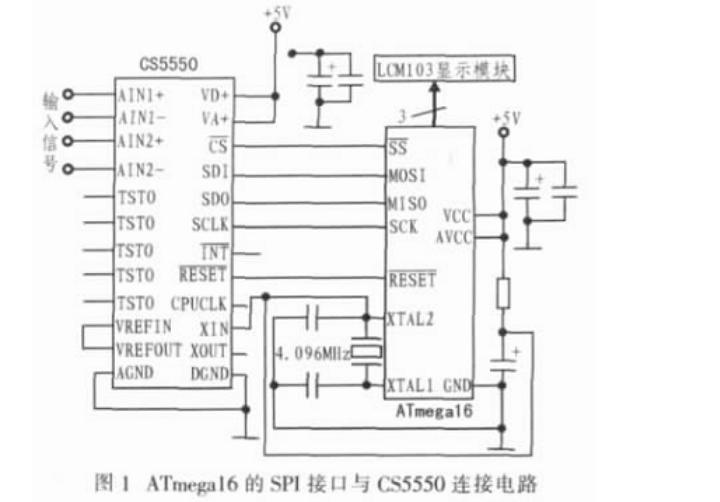 AD转换器CS5550与单片机的接口程序设计的论文资料说明