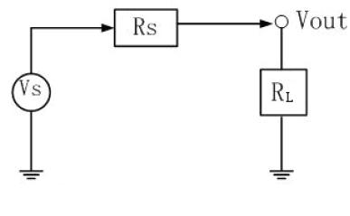 高速电路信号完整性分析与设计PDF可复制版电子书免费下载