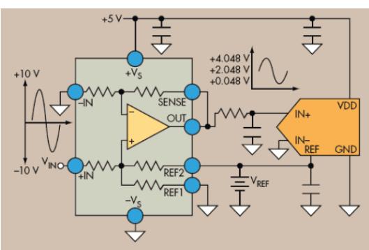 电源管理的介绍和设计及混合电路知识的电子书免费下载