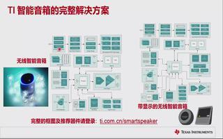 智能音箱市場的發展趨勢及設計挑戰