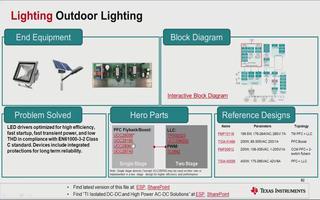 高功率的PFC和最新的LLC控制器25630的介绍(2)
