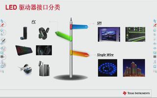 全新一代RGB LED驅動器性能特點介紹