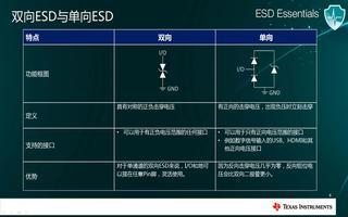 ESD的工作电压及IEC61000-4-2标准的介绍