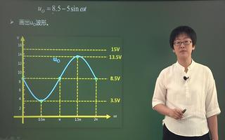 共射放大电路的特性讲解介绍
