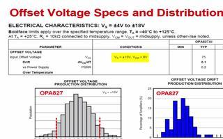 TI 高精度实验室 - DC运放输入误差的主要原因分析