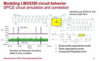 WBG功率器件的仿真技巧研究