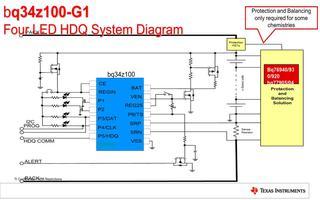 高串锂电池包管理技术的电量计介绍和应用