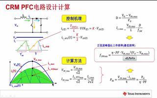 CRM模式PFC设计之电感的计算 (4.1)