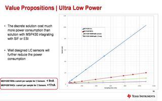 基于LC sensor检测方式的流量表方案(3)