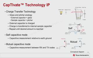 MSP430 CapTIvate电容触控的PCB设计