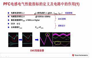 PFC电感电气性能指标的具体介绍 (9.1)