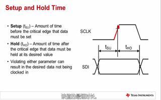 如何通过SPI通信总线连接到DAC器件