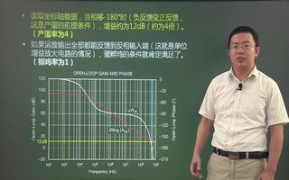 运放电路的开环增益与相移的作用分析