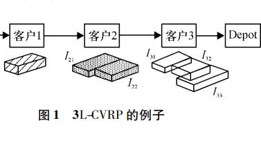 三维装载约束的车辆路径问题的模拟退火算法论文说明