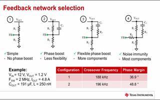 新型高频降压变换器的设计原则介绍