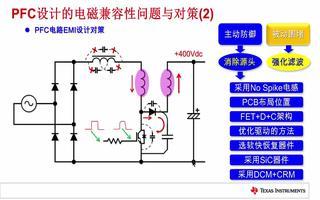PFC设计的电磁兼容性问题与解决方法 (10.3)