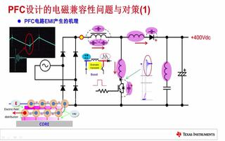 PFC设计的电磁兼容性问题与解决方法 (10.2)