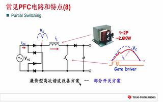 PFC电路设计和特点介绍(3.2)
