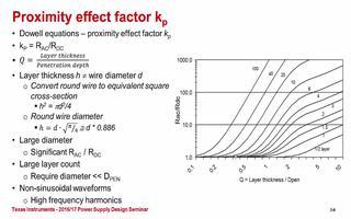 怎样降低反激式变压器的铜损