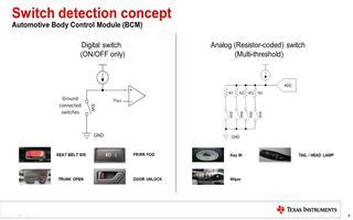 应用于车身控制模快中的MSDI介绍