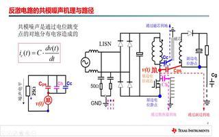 电感器的共模干扰噪声分析(5)