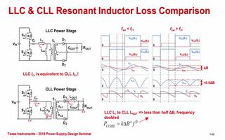 新型谐振拓扑结构CLL谐振转换器的介绍