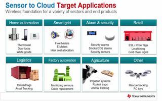 TI的15.4射频通信堆栈及云端解决方案