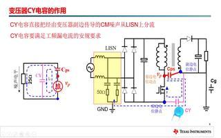 EMI滤波器与插入损耗的具体分析