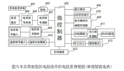 智能电表的设计及原理