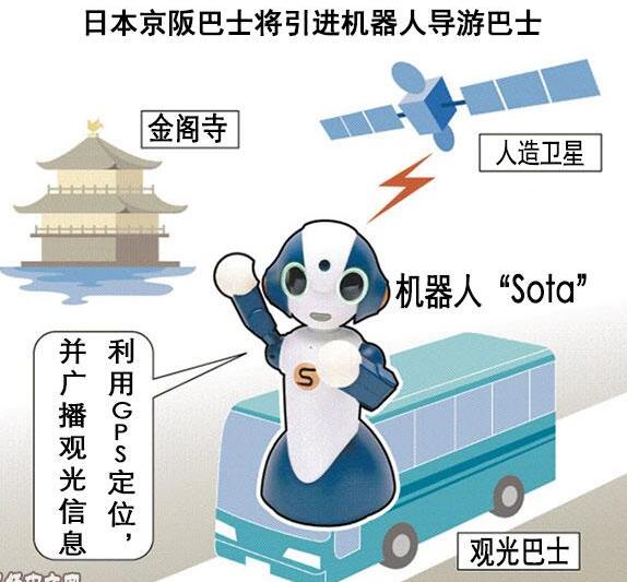 日本将引进机器人导游的观光巴士 与全球定位系统联...