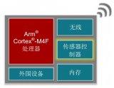 TI超低功率传感器控制器可以通过设计最低功率电池供电的智能仪表应用