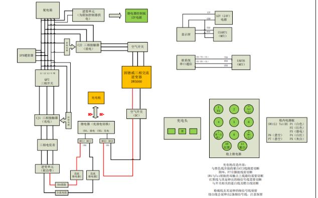 新能源汽车的动力线与控制线原理总图的资料免费下载