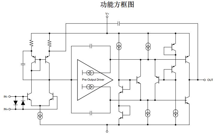 OPA1611双极型输入音频运算放大器的数据手册免费下载