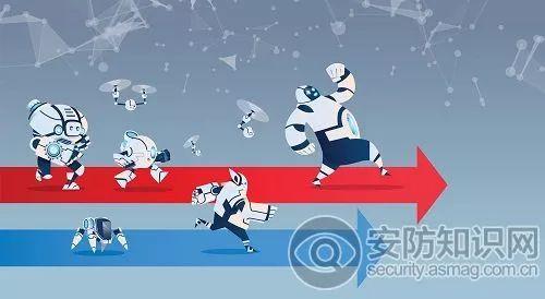 2022年机器人技术支出预计将达到805亿美元