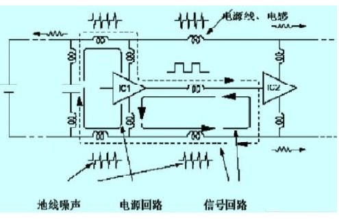 基于用于列车正常运行的pcb电路板抗干扰设计