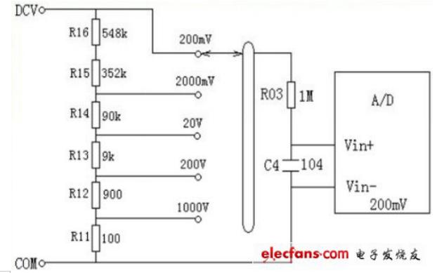 如何使用万用表测试电压详细方法和原理说明