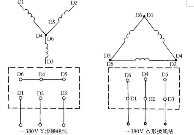 一般常用三相交流电动机接线架上都引出6个接线柱,当电动机铭牌上