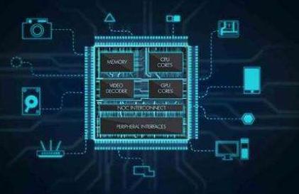 物联网时代 嵌入式系统迎来发展的新机遇