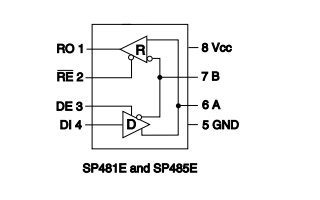 SP481E和SP485E半双工收发器的数据手册免费下载
