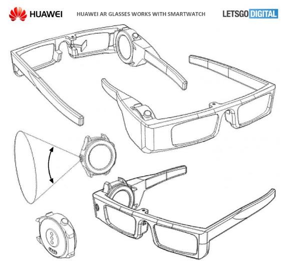 华为计划开发与智能手机联动使用的AR眼镜