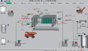 探究PLC控制系统应用中的干扰问题