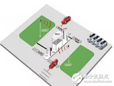 智能交通RFID智能系统实现自动采集
