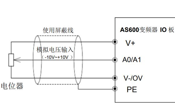 AS600变频器快速调试流程步骤简易说明