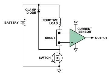 EMI是如何造成较大的直流偏差而影响模拟器件的