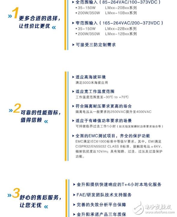 金升阳开辟全新产品线推出35-350W 机壳开关电源